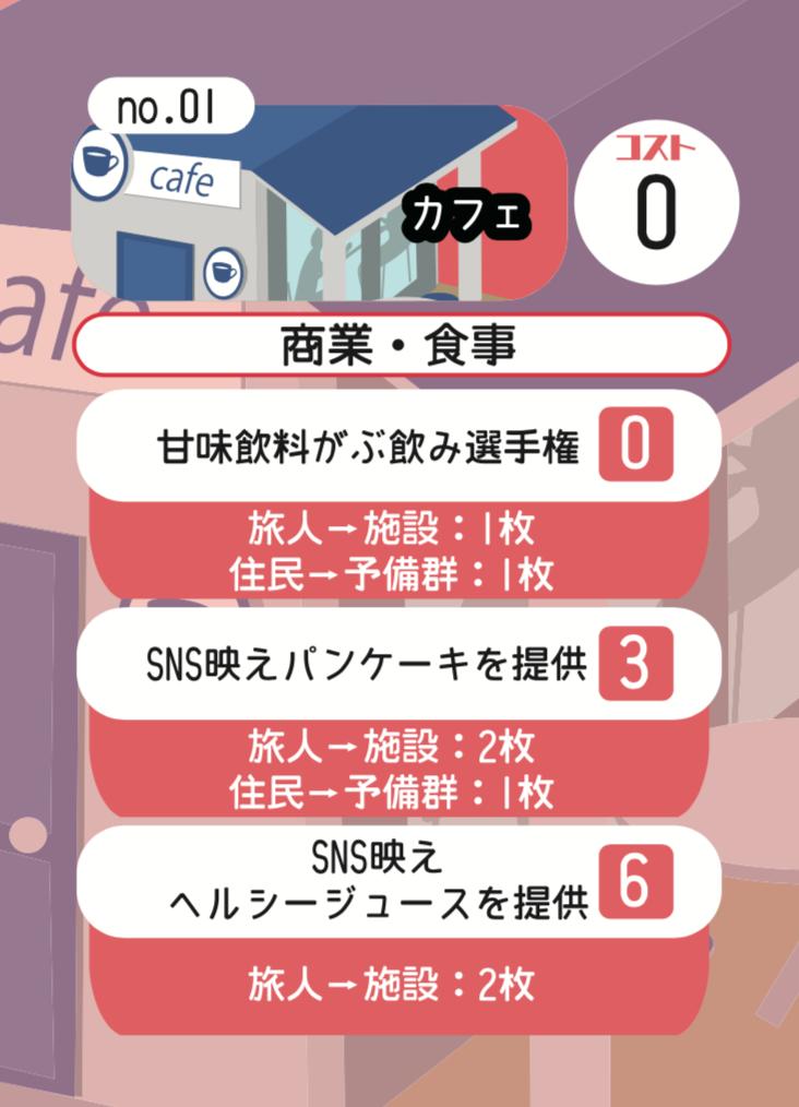 カフェポーカー表